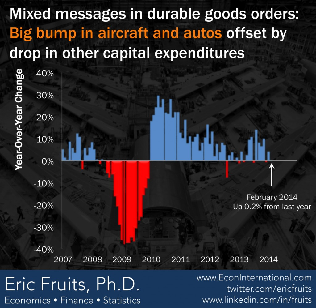 durable_goods_orders_140326