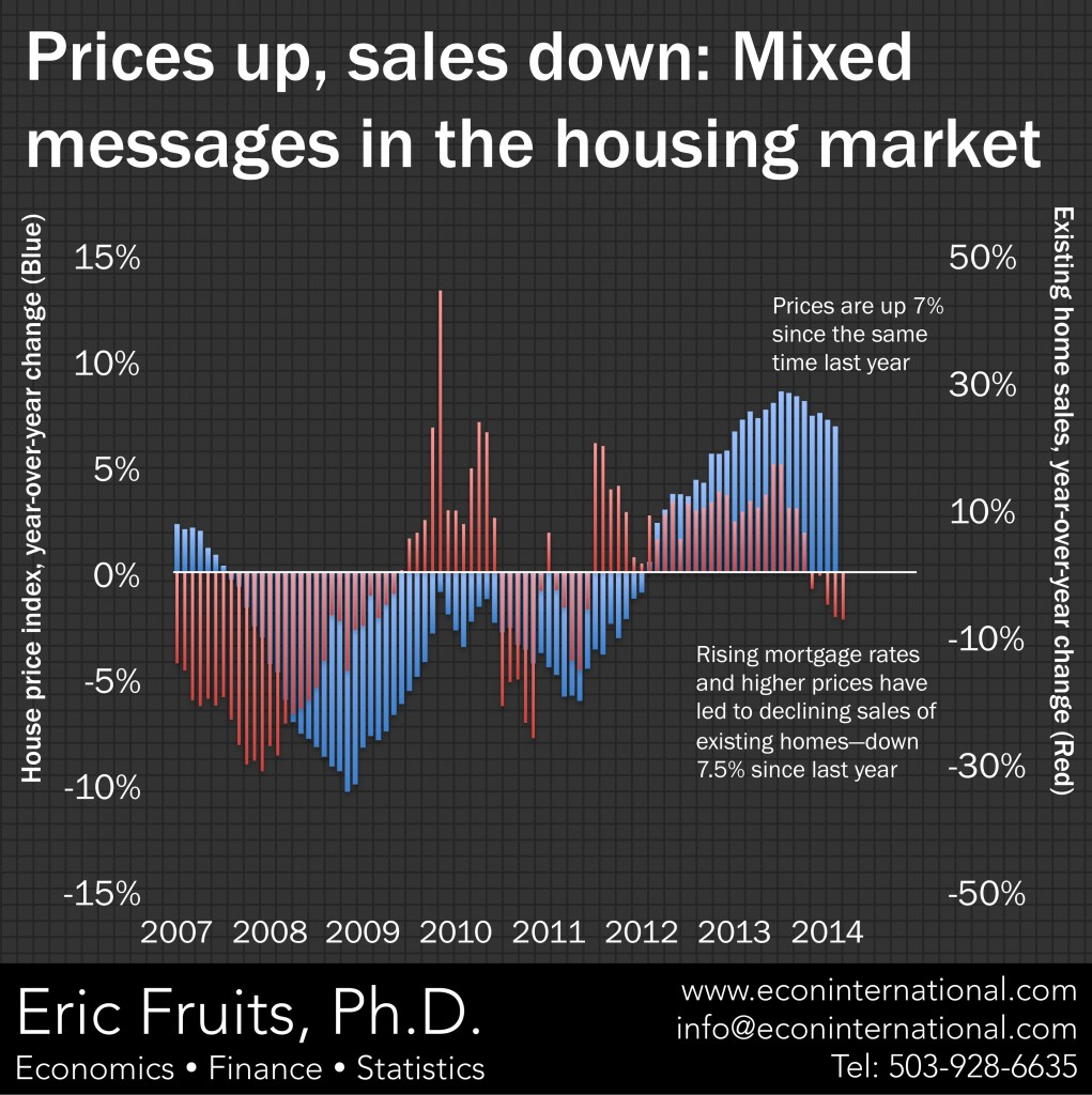 housing_market_140422